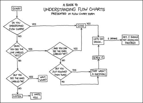 flowcharts.jpg